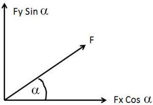 penguraian-vektor