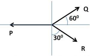 vektor-3-gaya