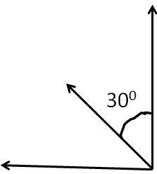 vektor-5