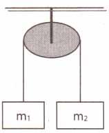dua-balok-digantung